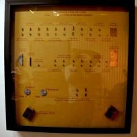 דוגמאות לכדורי רובה אשר יוצרו במפעל הנשק מכון איילון